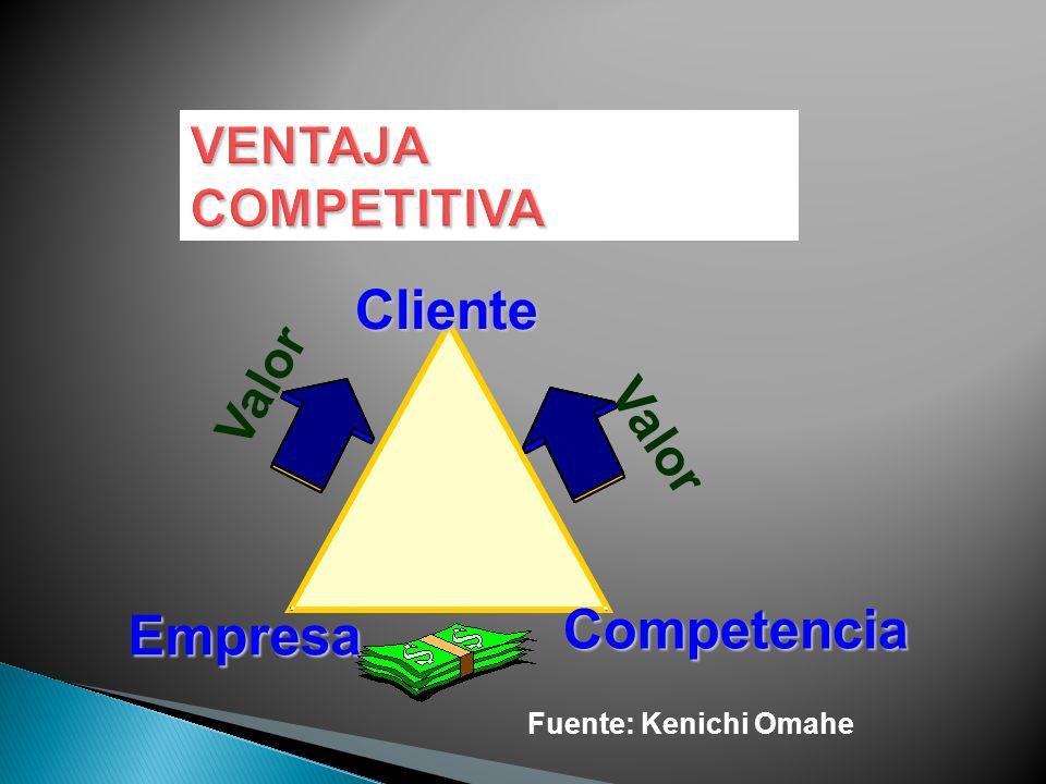 Valor ClienteEmpresa Competencia Fuente: Kenichi Omahe