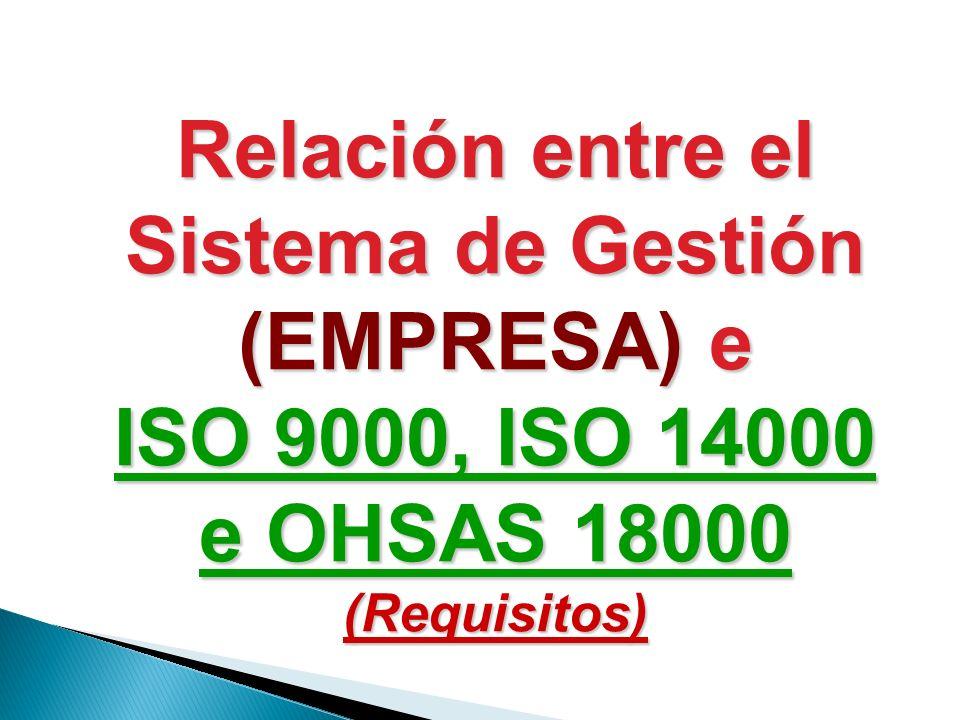 Relación entre el Sistema de Gestión (EMPRESA) e ISO 9000, ISO 14000 e OHSAS 18000 (Requisitos)