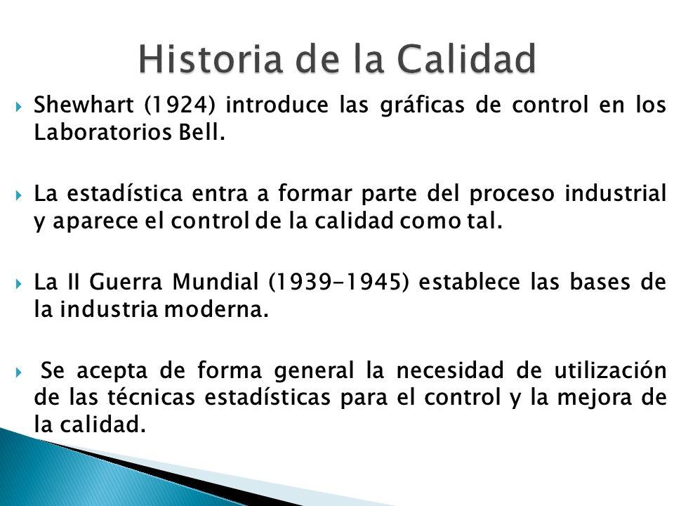 Shewhart (1924) introduce las gráficas de control en los Laboratorios Bell. La estadística entra a formar parte del proceso industrial y aparece el co