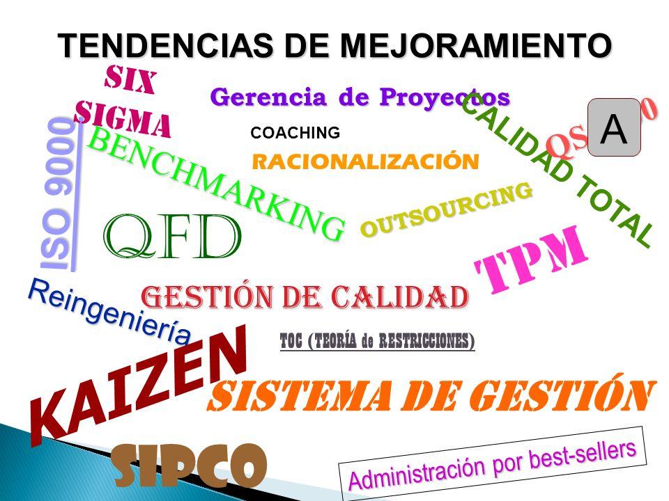 TENDENCIAS DE MEJORAMIENTO Gerencia de Proyectos CALIDAD TOTAL Reingeniería BENCHMARKING TOC (TEORÍA de RESTRICCIONES) gestión de Calidad Sistema de G