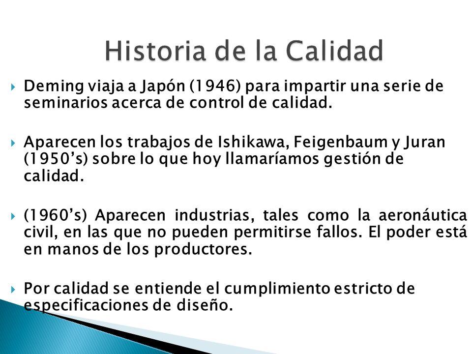 Deming viaja a Japón (1946) para impartir una serie de seminarios acerca de control de calidad. Aparecen los trabajos de Ishikawa, Feigenbaum y Juran