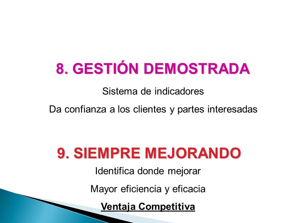 8. GESTIÓN DEMOSTRADA Sistema de indicadores Da confianza a los clientes y partes interesadas 9. SIEMPRE MEJORANDO Identifica donde mejorar Mayor efic