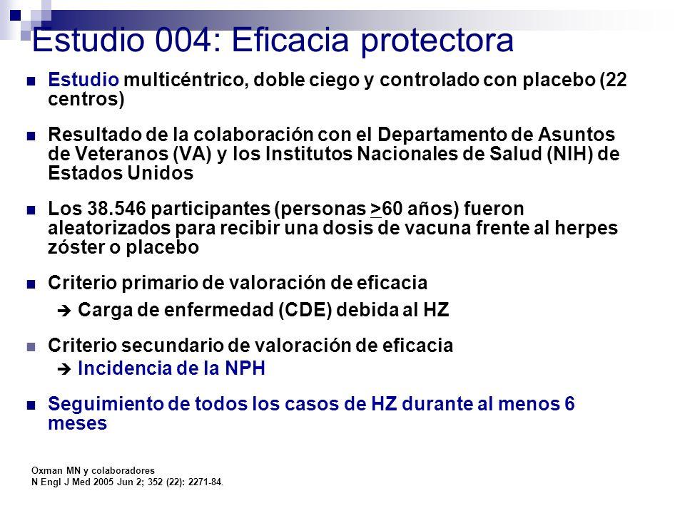 Estudio multicéntrico, doble ciego y controlado con placebo (22 centros) Resultado de la colaboración con el Departamento de Asuntos de Veteranos (VA)