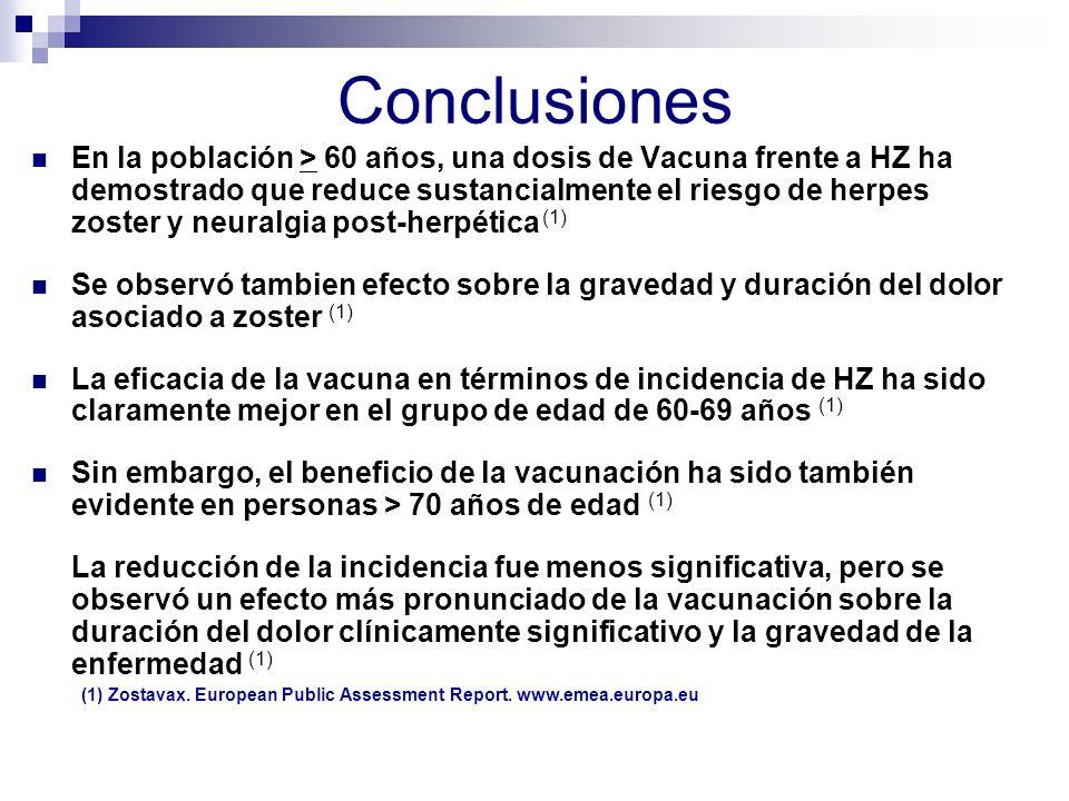 Conclusiones En la población > 60 años, una dosis de Vacuna frente a HZ ha demostrado que reduce sustancialmente el riesgo de herpes zoster y neuralgi