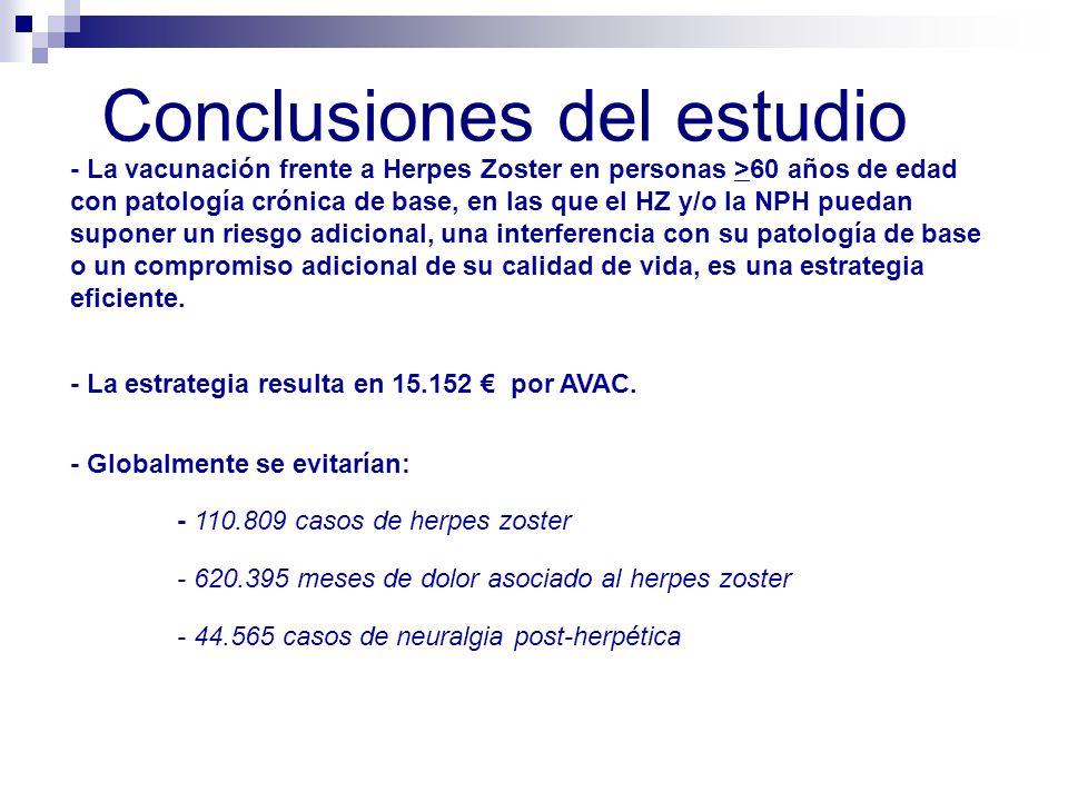 - La vacunación frente a Herpes Zoster en personas >60 años de edad con patología crónica de base, en las que el HZ y/o la NPH puedan suponer un riesg