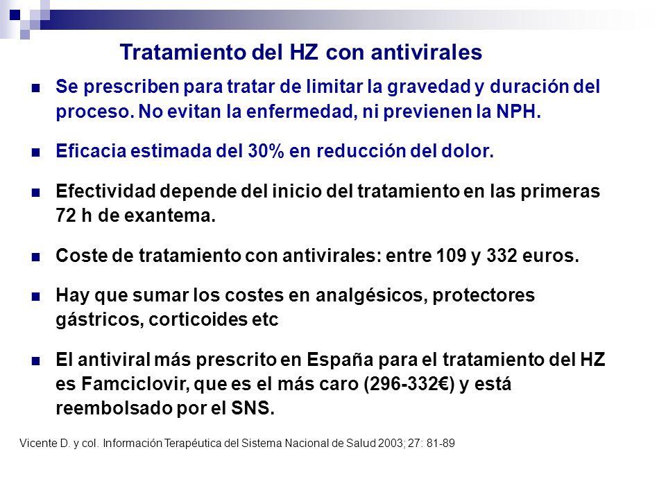Tratamiento del HZ con antivirales Se prescriben para tratar de limitar la gravedad y duración del proceso. No evitan la enfermedad, ni previenen la N