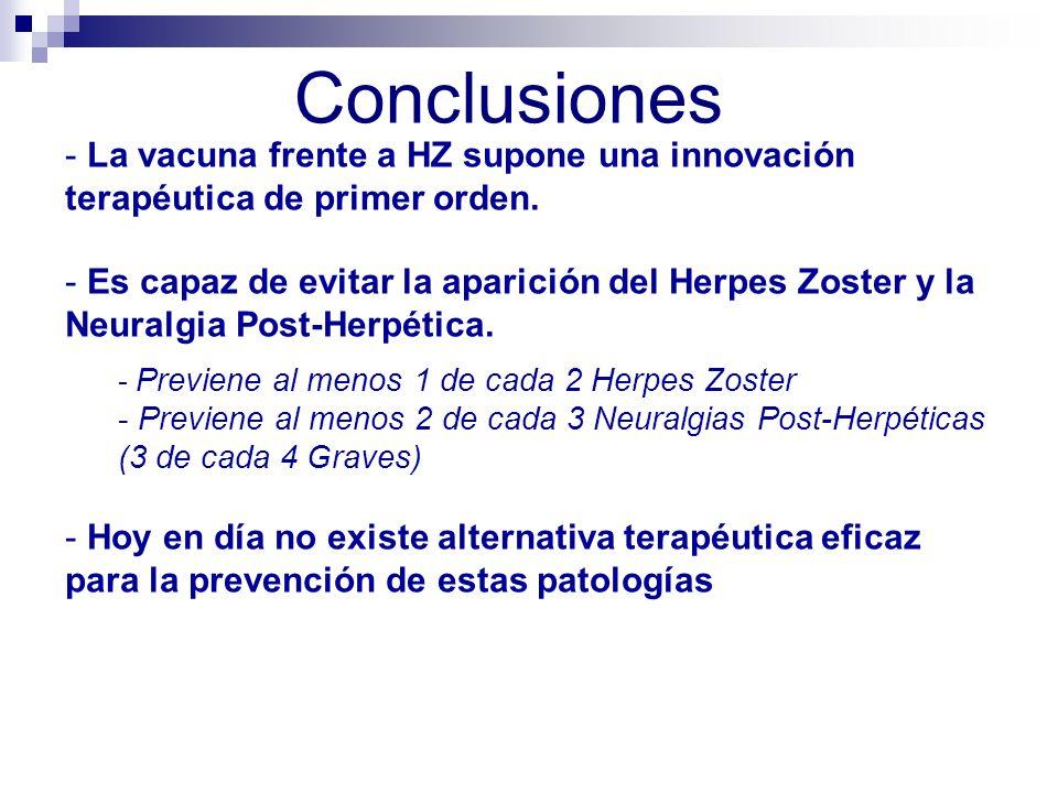- La vacuna frente a HZ supone una innovación terapéutica de primer orden. - Es capaz de evitar la aparición del Herpes Zoster y la Neuralgia Post-Her