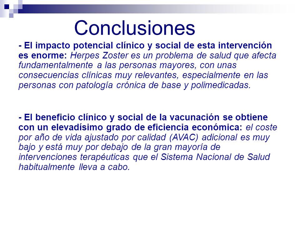 - El impacto potencial clínico y social de esta intervención es enorme: Herpes Zoster es un problema de salud que afecta fundamentalmente a las person