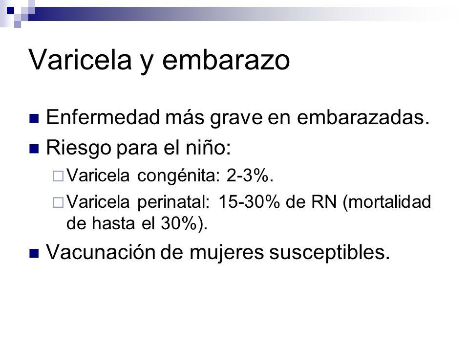 Varicela y embarazo Enfermedad más grave en embarazadas. Riesgo para el niño: Varicela congénita: 2-3%. Varicela perinatal: 15-30% de RN (mortalidad d