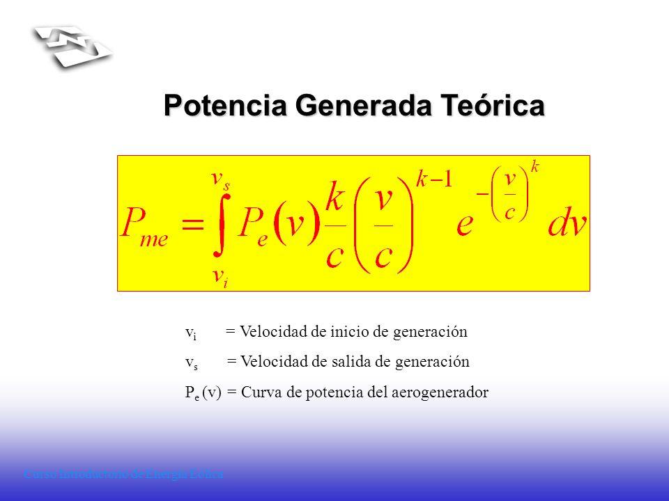 Curso Introductorio de Energía Eólica Potencia Generada Teórica v i = Velocidad de inicio de generación v s = Velocidad de salida de generación P e (v