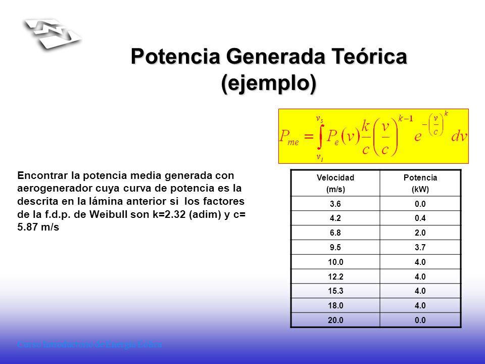 Curso Introductorio de Energía Eólica Potencia Generada Teórica (ejemplo) Encontrar la potencia media generada con aerogenerador cuya curva de potenci