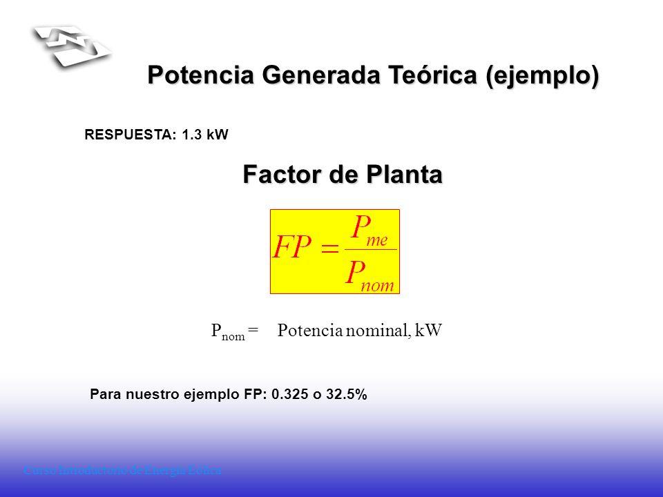 Curso Introductorio de Energía Eólica Potencia Generada Teórica (ejemplo) RESPUESTA: 1.3 kW Factor de Planta P nom = Potencia nominal, kW Para nuestro