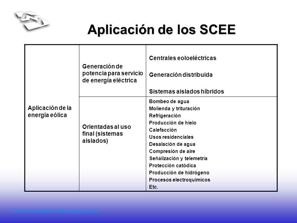 Curso Introductorio de Energía Eólica Aplicación de los SCEE Aplicación de la energía eólica Generación de potencia para servicio de energía eléctrica