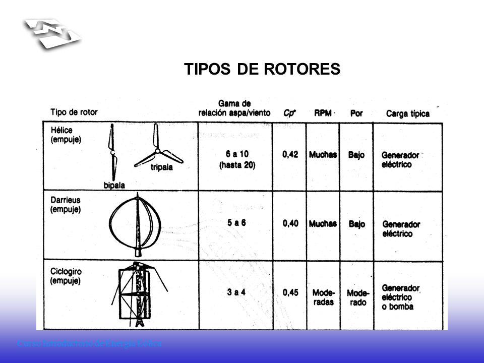 Curso Introductorio de Energía Eólica TIPOS DE ROTORES