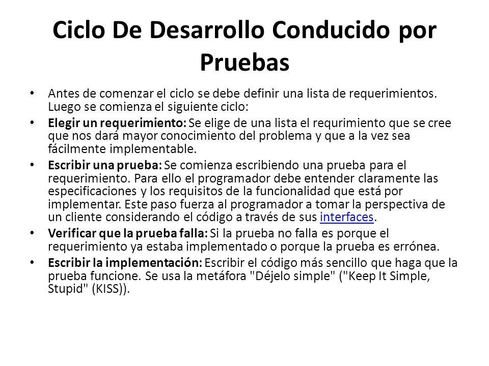 Ciclo De Desarrollo Conducido por Pruebas Antes de comenzar el ciclo se debe definir una lista de requerimientos. Luego se comienza el siguiente ciclo