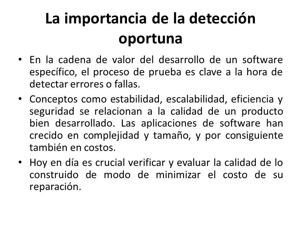 La importancia de la detección oportuna En la cadena de valor del desarrollo de un software específico, el proceso de prueba es clave a la hora de det