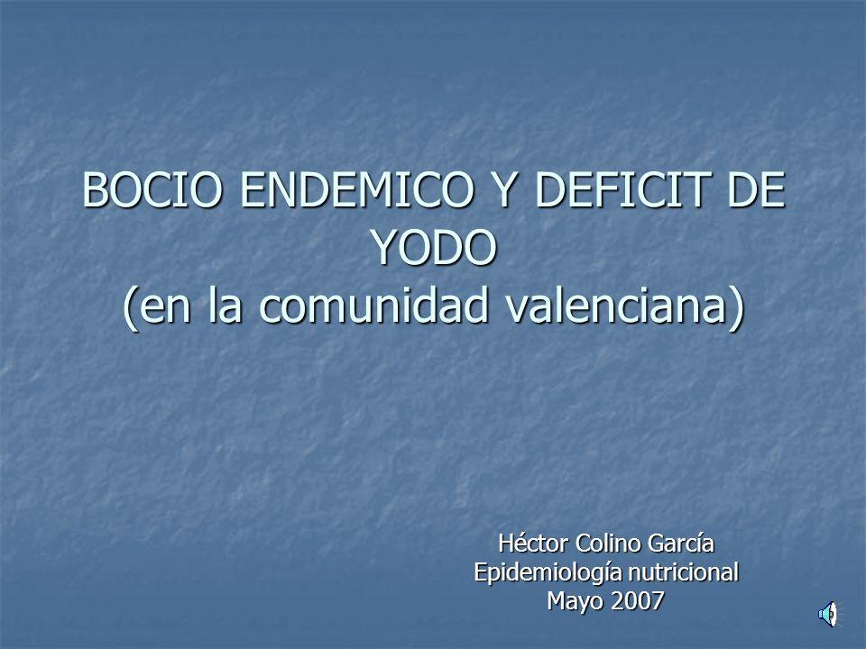 Bibliografía 1.WHO, UNICEF, ICCIDD.