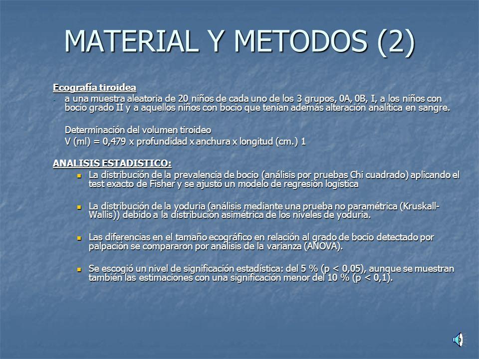MATERIAL Y METODOS (2) Ecografía tiroidea - a una muestra aleatoria de 20 niños de cada uno de los 3 grupos, 0A, 0B, I, a los niños con bocio grado II y a aquellos niños con bocio que tenían además alteración analítica en sangre.