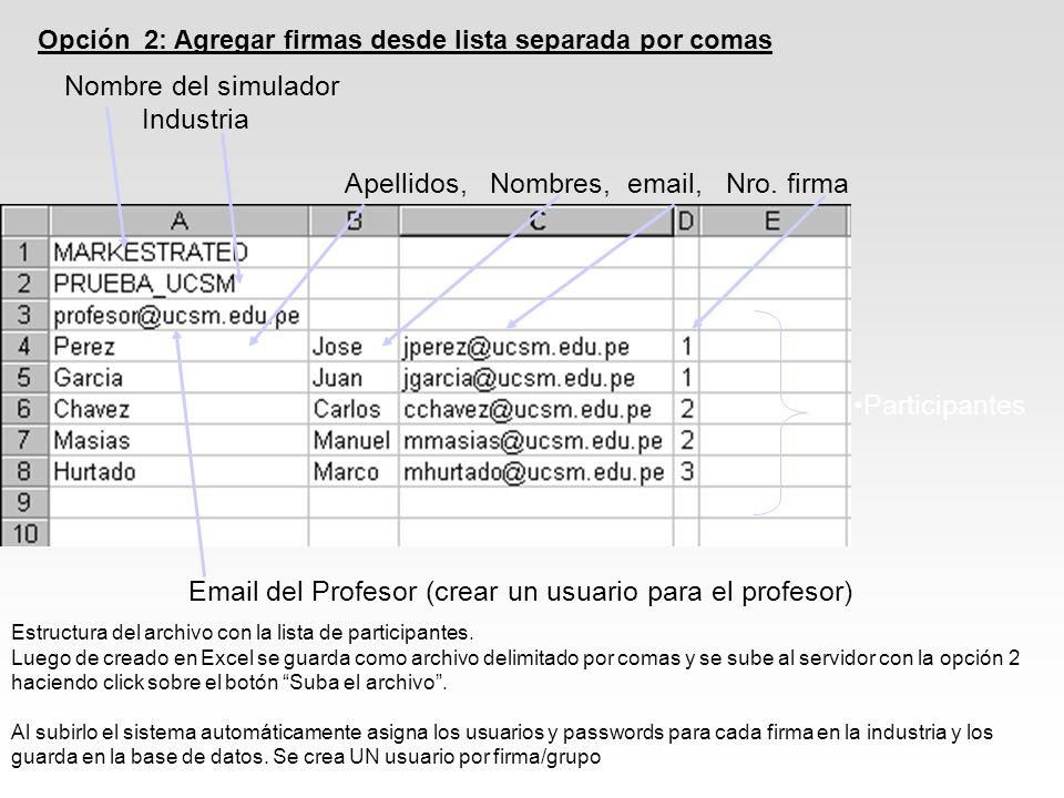 Estructura del archivo con la lista de participantes. Luego de creado en Excel se guarda como archivo delimitado por comas y se sube al servidor con l