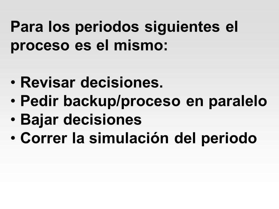 Para los periodos siguientes el proceso es el mismo: Revisar decisiones. Pedir backup/proceso en paralelo Bajar decisiones Correr la simulación del pe