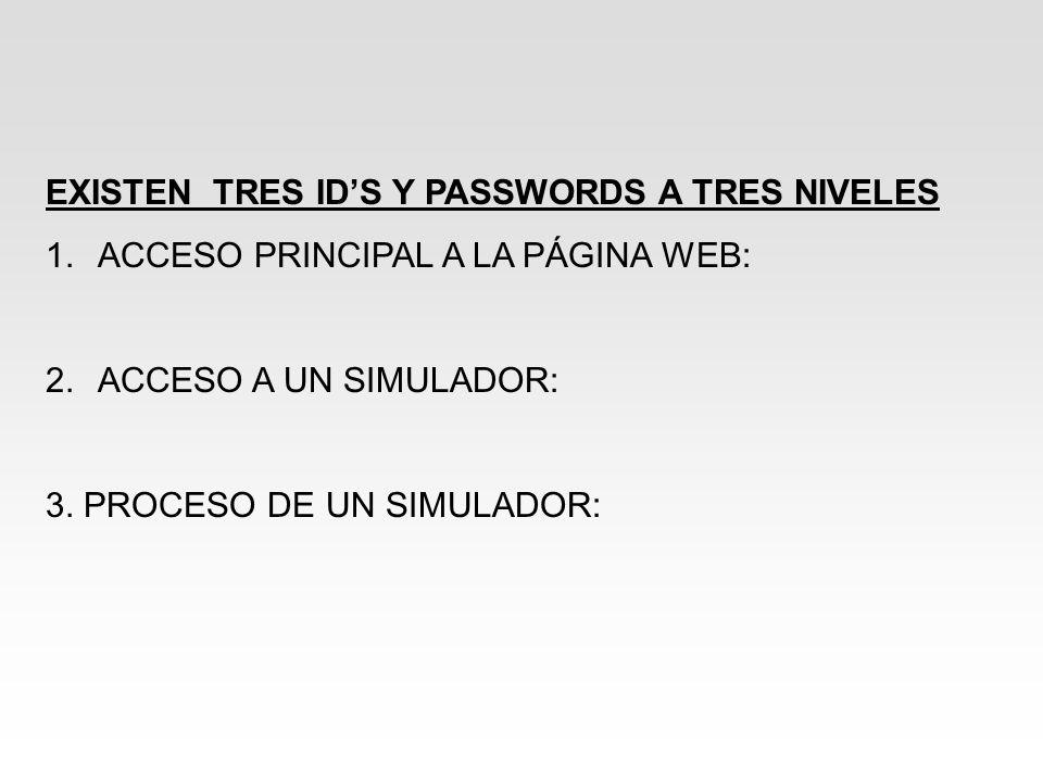 Muestra los usuarios y passwords de la industria seleccionada, permite eliminar usuarios Al hacer click sobre el nombre del usuario se abre otra ventana en la que se puede modificar el password, los nombre de los participantes de la firma o agregar/eliminar participantes.