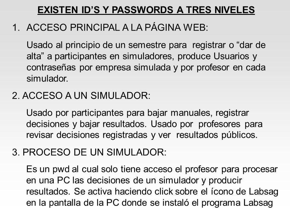 EXISTEN IDS Y PASSWORDS A TRES NIVELES 1.ACCESO PRINCIPAL A LA PÁGINA WEB: Usado al principio de un semestre para registrar o dar de alta a participan