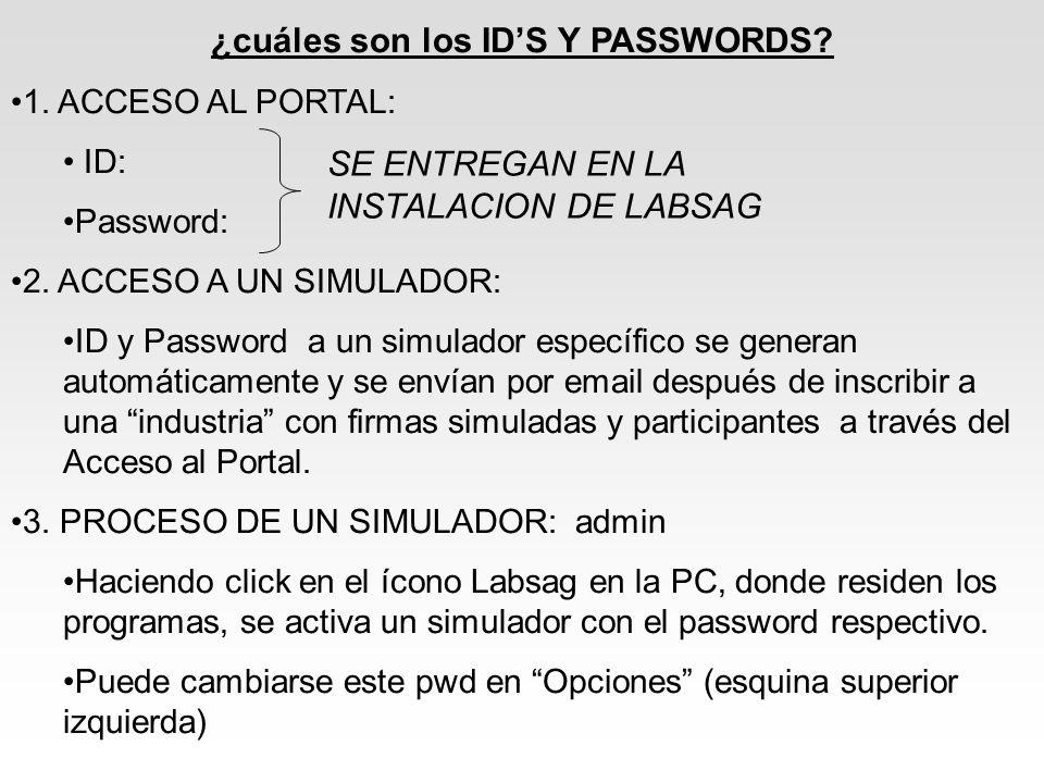 ¿cuáles son los IDS Y PASSWORDS? 1. ACCESO AL PORTAL: ID: Password: 2. ACCESO A UN SIMULADOR: ID y Password a un simulador específico se generan autom
