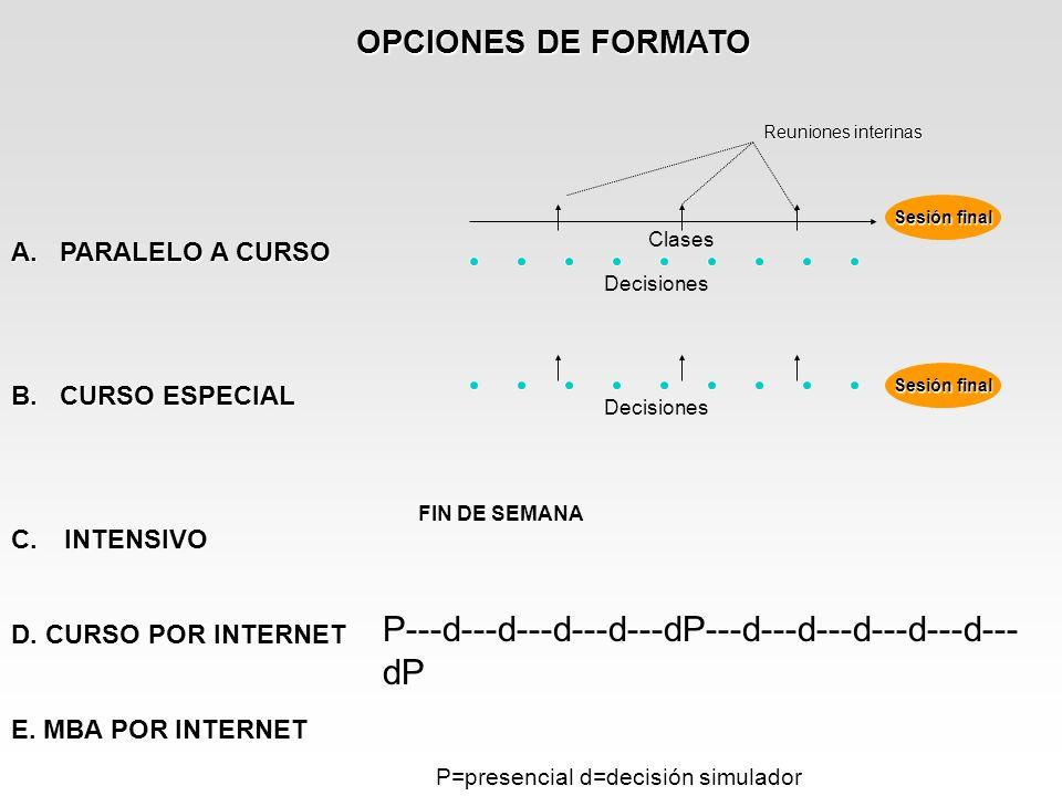 OPCIONES DE FORMATO A. PARALELO A CURSO B. CURSO ESPECIAL C.INTENSIVO D. CURSO POR INTERNET E. MBA POR INTERNET Clases Decisiones FIN DE SEMANA Decisi