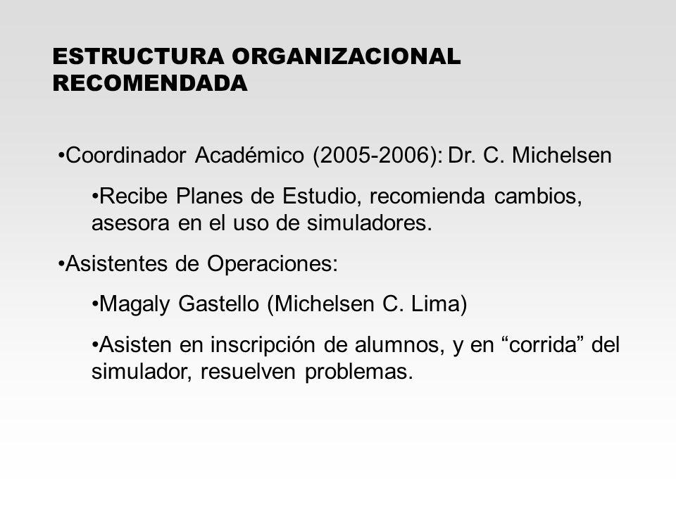 ESTRUCTURA ORGANIZACIONAL RECOMENDADA Coordinador Académico (2005-2006): Dr. C. Michelsen Recibe Planes de Estudio, recomienda cambios, asesora en el
