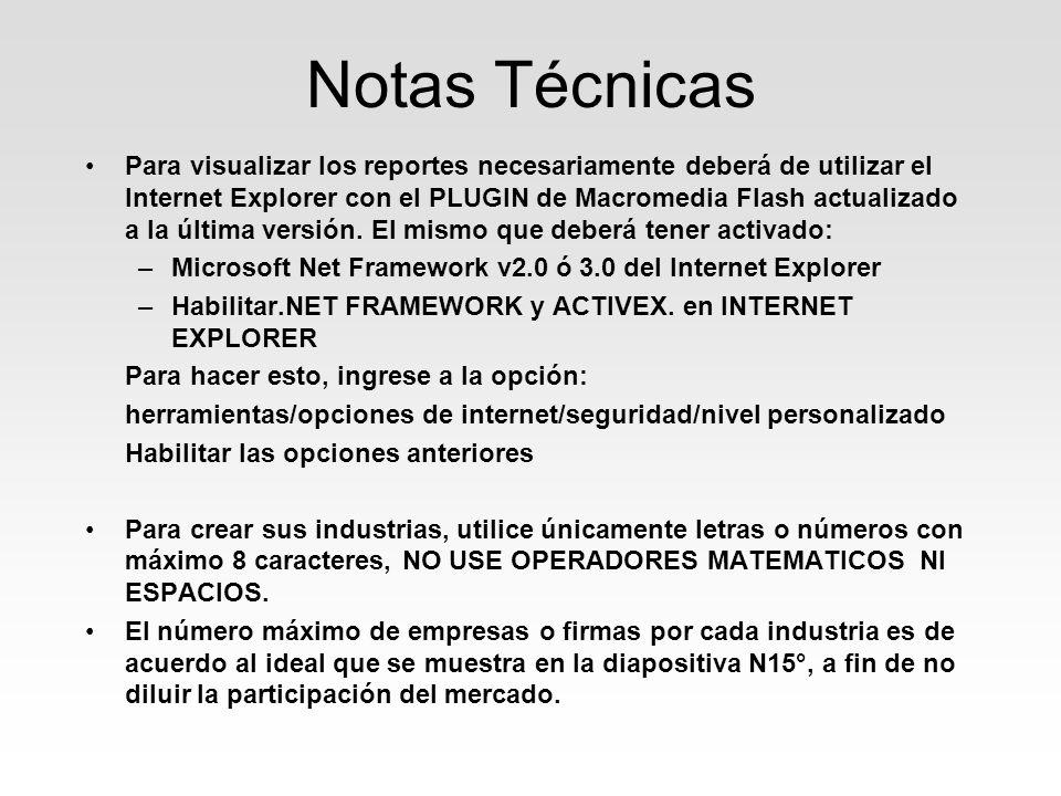 Notas Técnicas Para visualizar los reportes necesariamente deberá de utilizar el Internet Explorer con el PLUGIN de Macromedia Flash actualizado a la