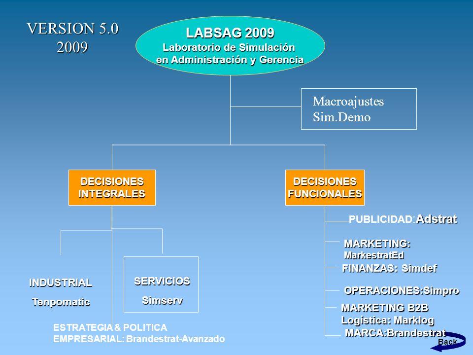 Back LABSAG 2009 Laboratorio de Simulación en Administración y Gerencia INDUSTRIALTenpomatic SERVICIOSSimserv MARKETING B2B Logística: Marklog OPERACI