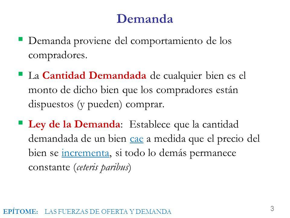 3 Demanda Demanda proviene del comportamiento de los compradores.