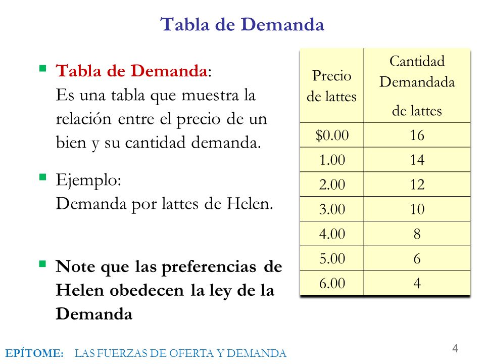 4 Tabla de Demanda Tabla de Demanda: Es una tabla que muestra la relación entre el precio de un bien y su cantidad demanda.