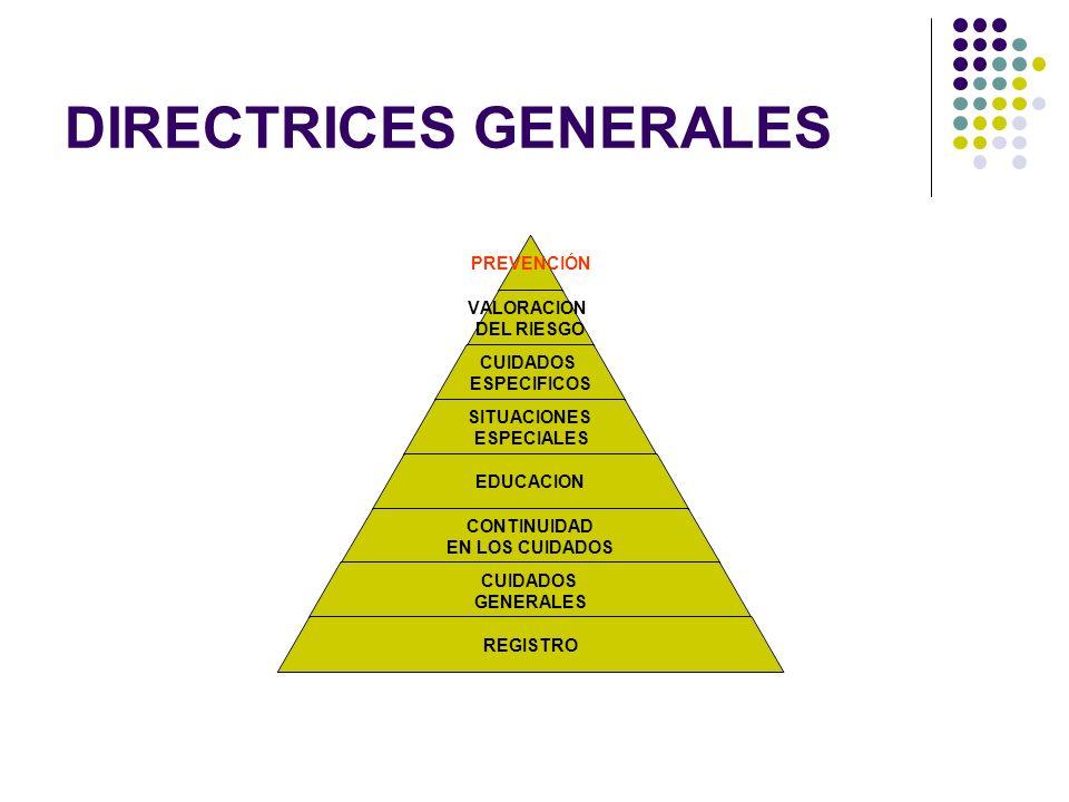 DIRECTRICES GENERALES PREVENCIÓN VALORACION DEL RIESGO CUIDADOS ESPECIFICOS SITUACIONES ESPECIALES EDUCACION CONTINUIDAD EN LOS CUIDADOS CUIDADOS GENE