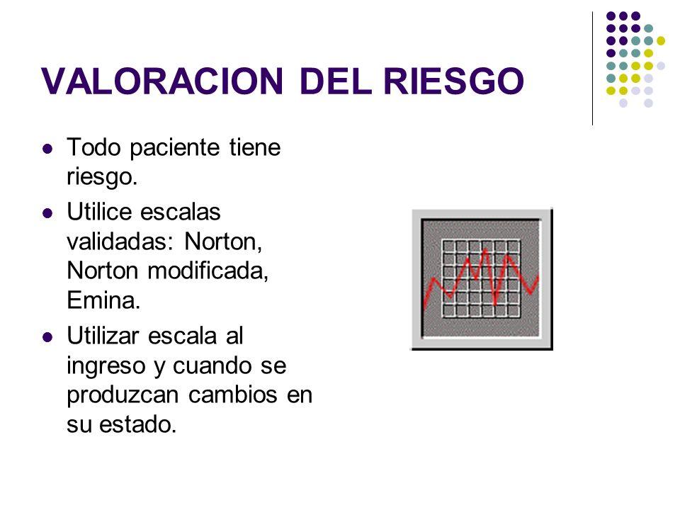 VALORACION DEL RIESGO Todo paciente tiene riesgo. Utilice escalas validadas: Norton, Norton modificada, Emina. Utilizar escala al ingreso y cuando se