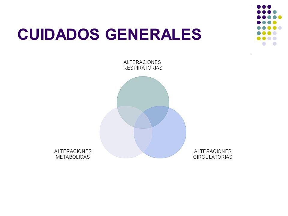 CUIDADOS GENERALES ALTERACIONES RESPIRATORIAS ALTERACIONES CIRCULATORIAS ALTERACIONES METABOLICAS