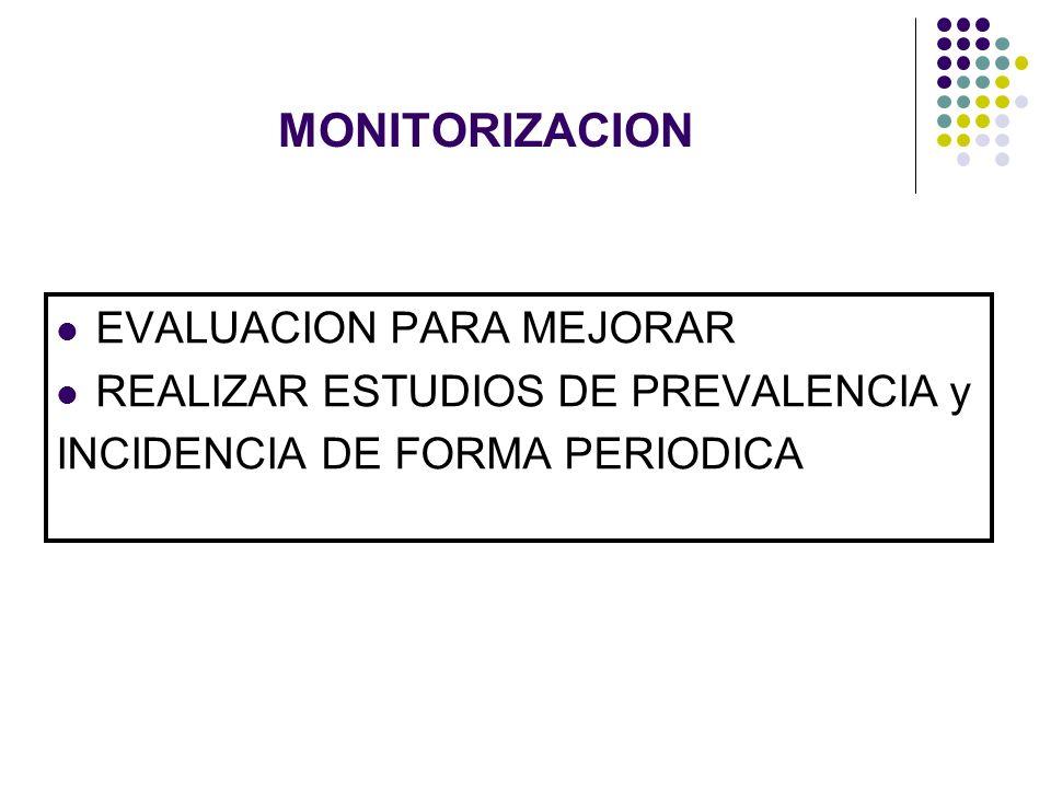MONITORIZACION EVALUACION PARA MEJORAR REALIZAR ESTUDIOS DE PREVALENCIA y INCIDENCIA DE FORMA PERIODICA