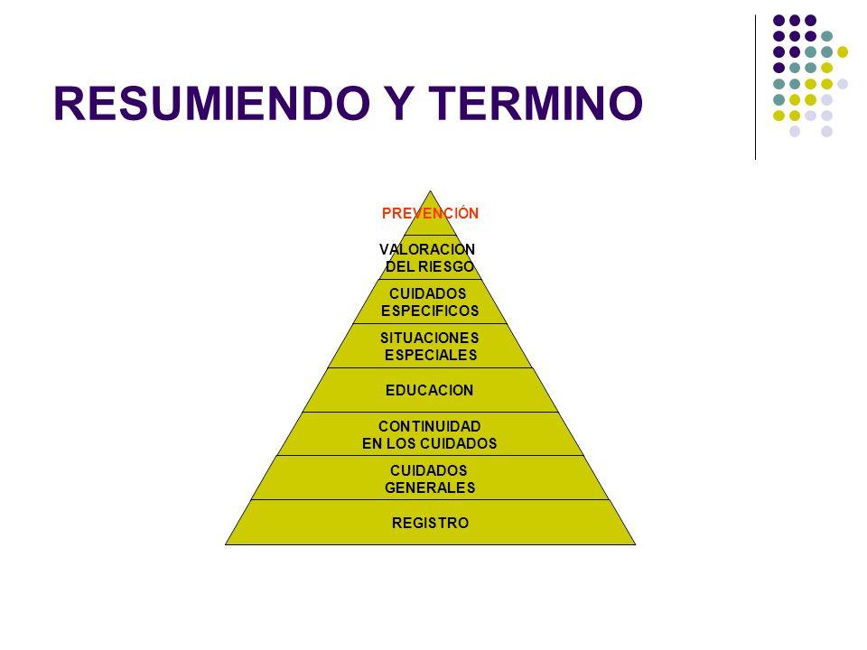 RESUMIENDO Y TERMINO PREVENCIÓN VALORACION DEL RIESGO CUIDADOS ESPECIFICOS SITUACIONES ESPECIALES EDUCACION CONTINUIDAD EN LOS CUIDADOS CUIDADOS GENER