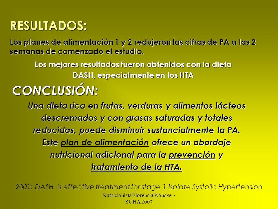 Nutricionista Florencia Köncke - SUHA 2007 Segundo estudio: DASH – sodio (1997-99) Involucró a 412 adultos con PAS menor a 160 mmHg y PAD entre 80 – 95 mmHg., 41% HTA Comparó: dos planes de alimentación con distintos niveles de Na.