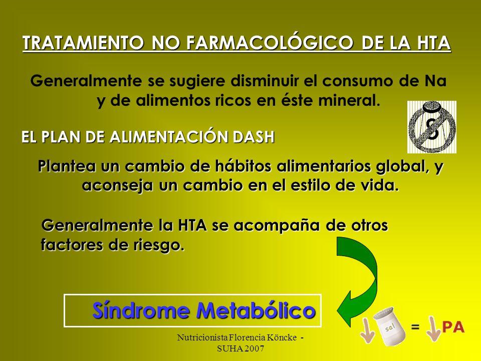 Nutricionista Florencia Köncke - SUHA 2007 Prevalencia de Sobrepeso y Obesidad ENSO, Pisabarro y col.