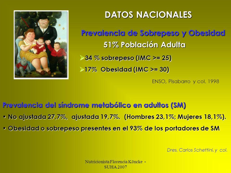Nutricionista Florencia Köncke - SUHA 2007 ¿El consumo de VINO, es recomendable.