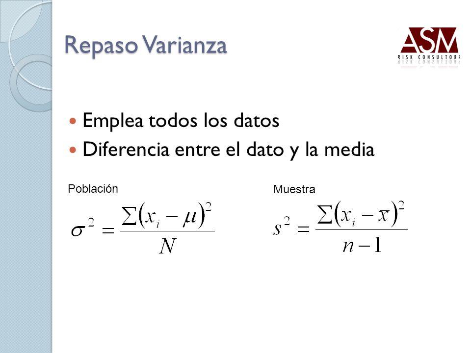 Repaso Varianza Emplea todos los datos Diferencia entre el dato y la media Población Muestra
