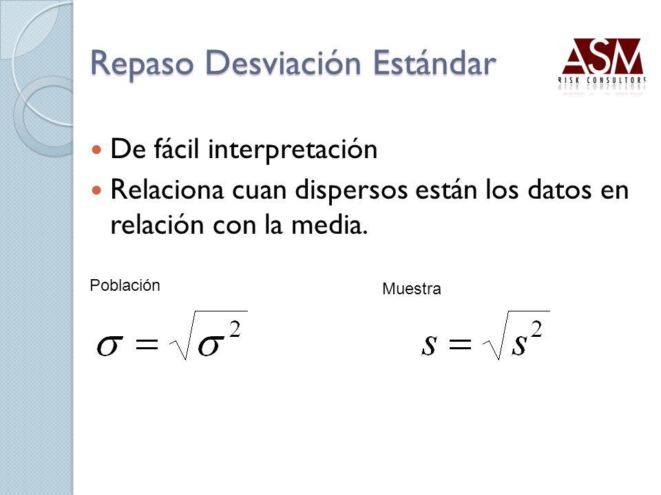 Repaso Desviación Estándar De fácil interpretación Relaciona cuan dispersos están los datos en relación con la media. Población Muestra