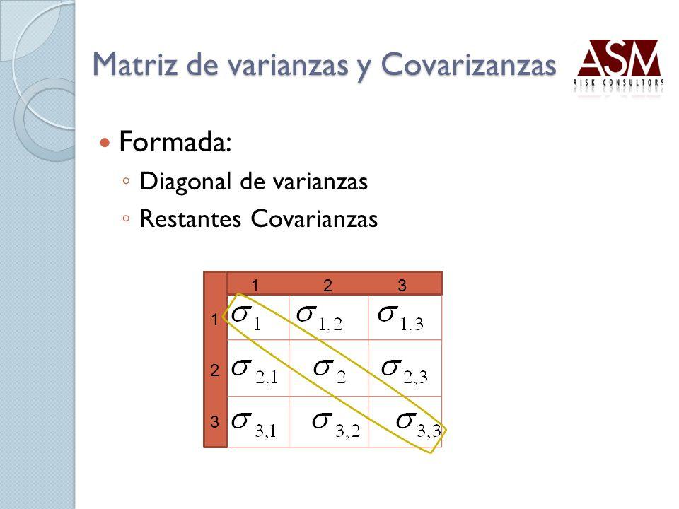 Matriz de varianzas y Covarizanzas Formada: Diagonal de varianzas Restantes Covarianzas 1 2 3 123
