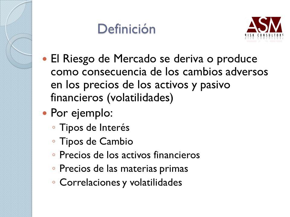 Definición El Riesgo de Mercado se deriva o produce como consecuencia de los cambios adversos en los precios de los activos y pasivo financieros (vola