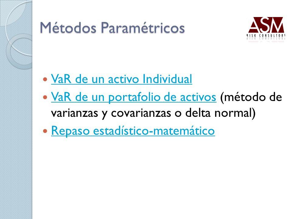 Métodos Paramétricos VaR de un activo Individual VaR de un portafolio de activos (método de varianzas y covarianzas o delta normal) VaR de un portafol