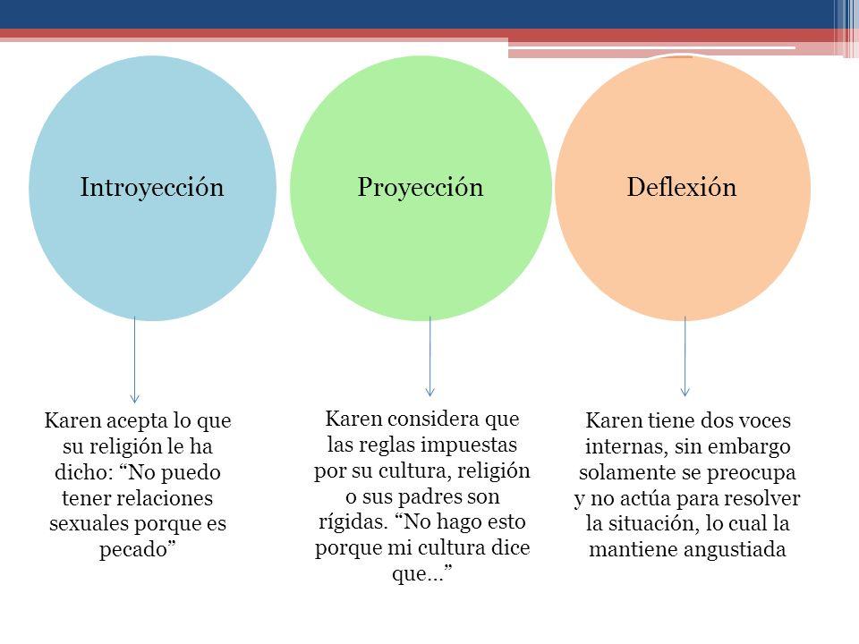 Introyección ProyecciónDeflexión Karen acepta lo que su religión le ha dicho: No puedo tener relaciones sexuales porque es pecado Karen considera que
