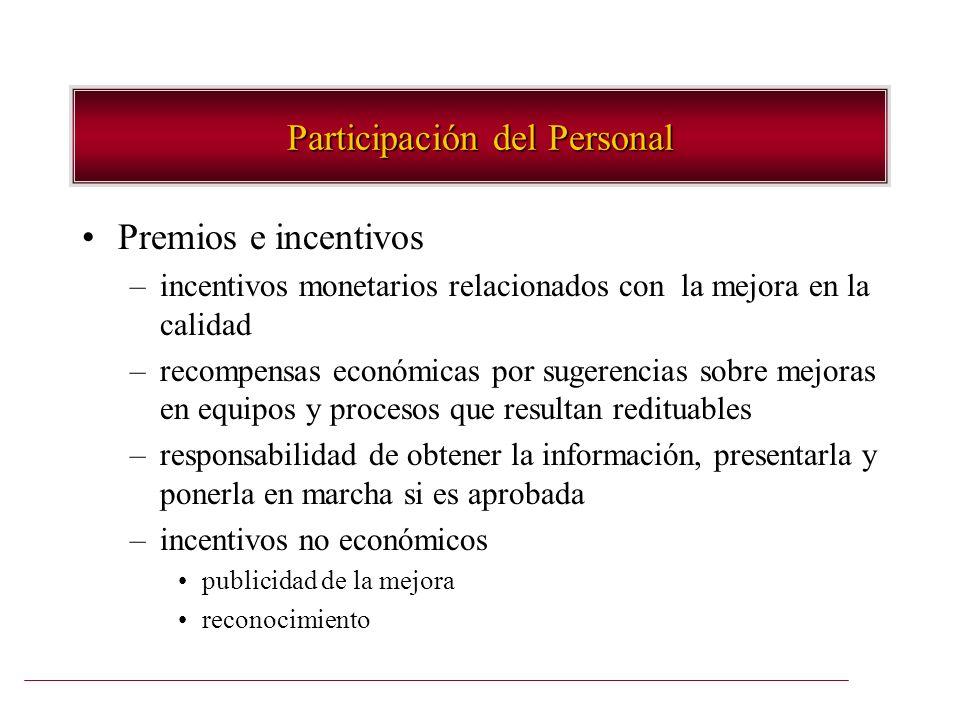 Participación del Personal Premios e incentivos –incentivos monetarios relacionados con la mejora en la calidad –recompensas económicas por sugerencia
