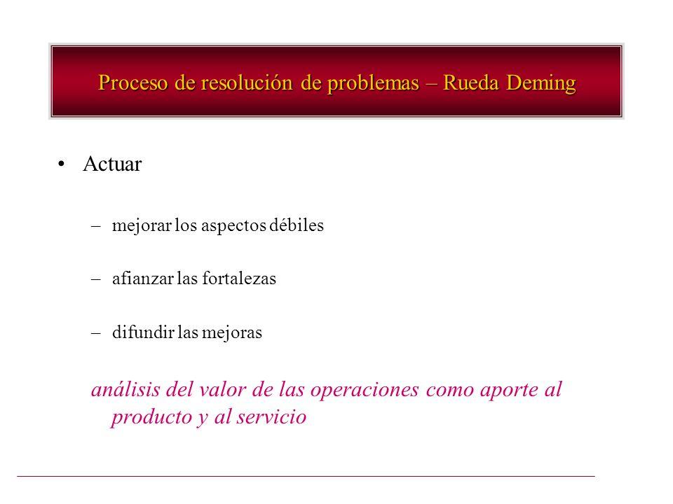Actuar –mejorar los aspectos débiles –afianzar las fortalezas –difundir las mejoras análisis del valor de las operaciones como aporte al producto y al