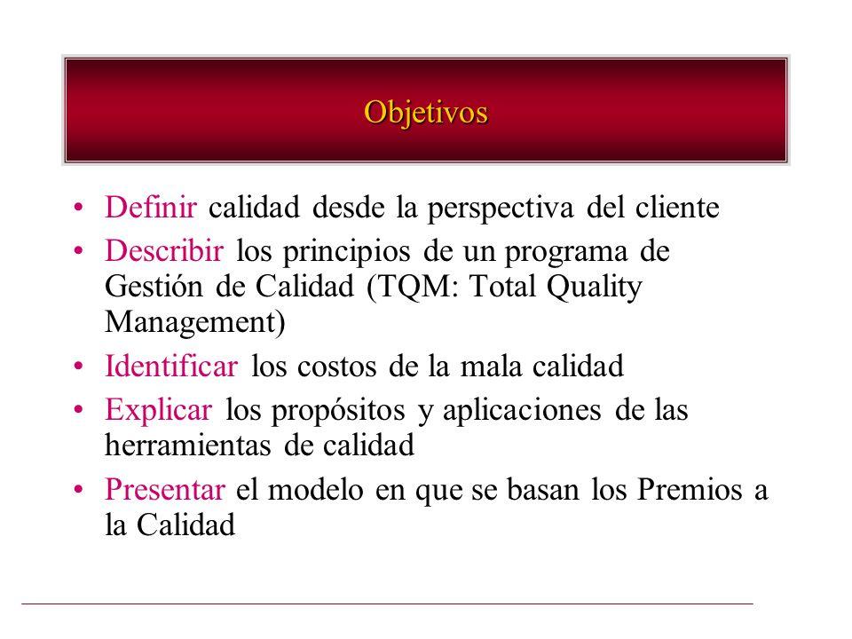 Objetivos Definir calidad desde la perspectiva del cliente Describir los principios de un programa de Gestión de Calidad (TQM: Total Quality Managemen